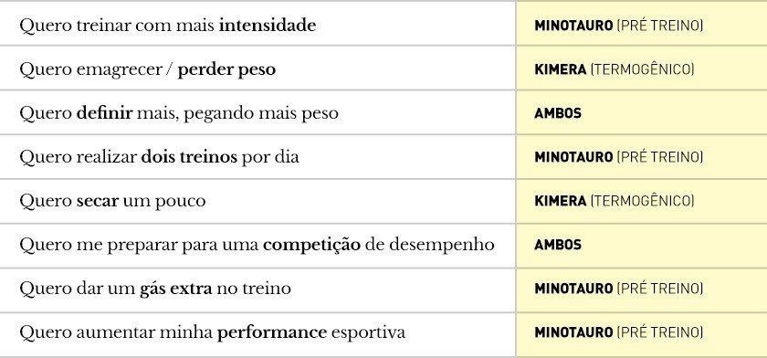 tabela objetivos