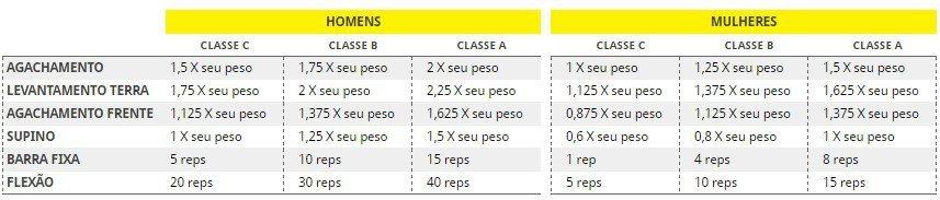 tabela-referencia-1a
